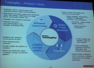 TotalAgility Product Vision